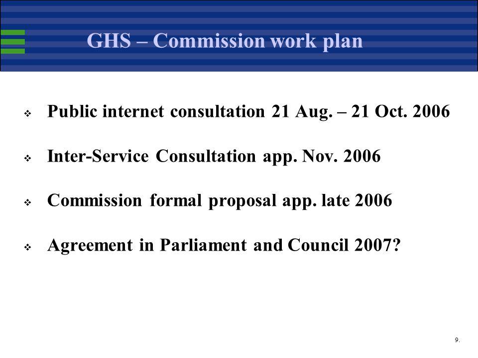 9. GHS – Commission work plan  Public internet consultation 21 Aug. – 21 Oct. 2006  Inter-Service Consultation app. Nov. 2006  Commission formal pr