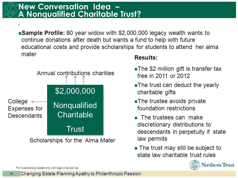 Wealth Changing Estate Planning Apathy to Philanthropic Passion 10 New Conversation Idea – A Nonqualified Charitable Trust.