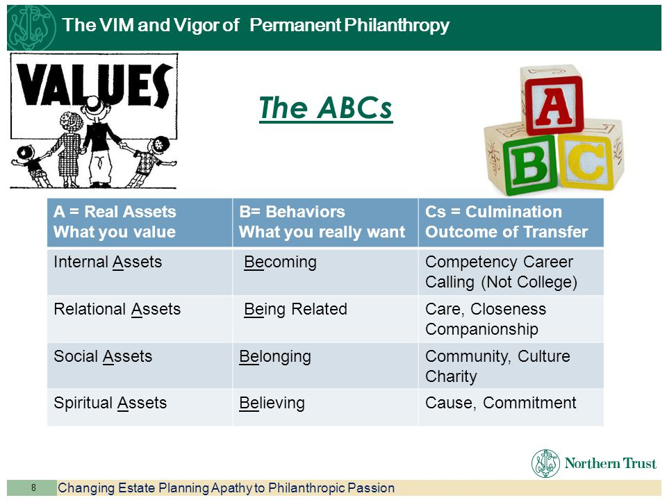 Wealth Changing Estate Planning Apathy to Philanthropic Passion 8 The VIM and Vigor of Permanent Philanthropy The ABCs A = Real Assets What you value B= Behaviors What you really want Cs = Culmination Outcome of Transfer Internal Assets BecomingCompetency Career Calling (Not College) Relational Assets Being RelatedCare, Closeness Companionship Social AssetsBelongingCommunity, Culture Charity Spiritual AssetsBelievingCause, Commitment