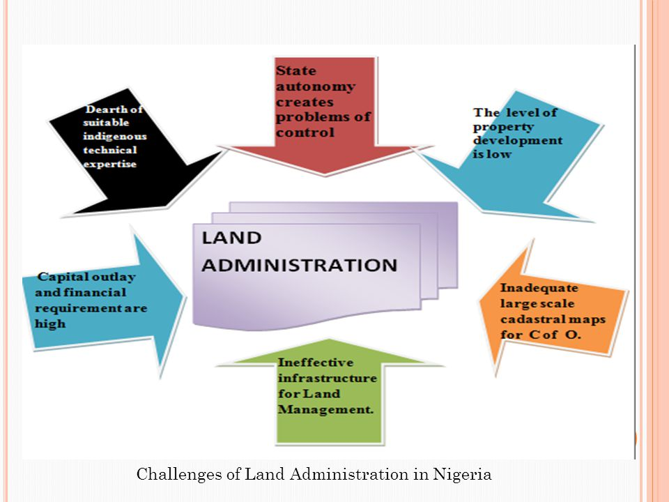 Challenges of Land Administration in Nigeria