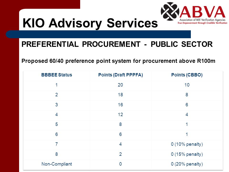 KIO Advisory Services PREFERENTIAL PROCUREMENT - PUBLIC SECTOR Proposed 60/40 preference point system for procurement above R100m