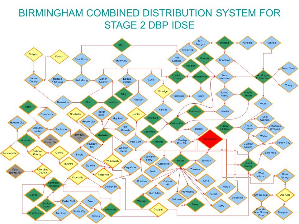 BIRMINGHAM COMBINED DISTRIBUTION SYSTEM FOR STAGE 2 DBP IDSE