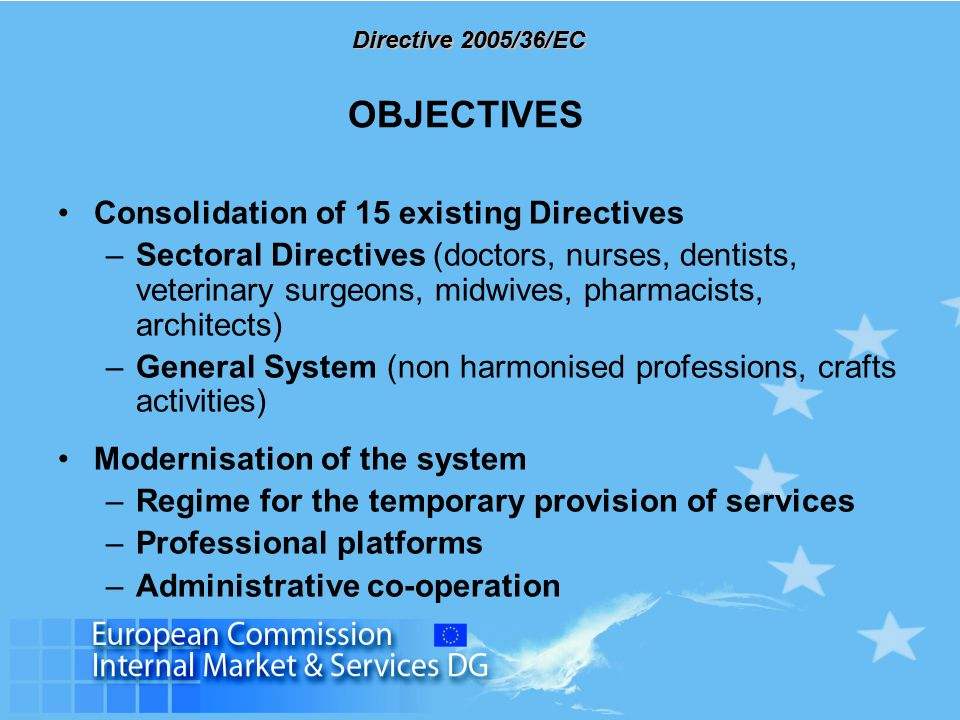 Directive 2005/36/EC OBJECTIVES Consolidation of 15 existing Directives –Sectoral Directives (doctors, nurses, dentists, veterinary surgeons, midwives