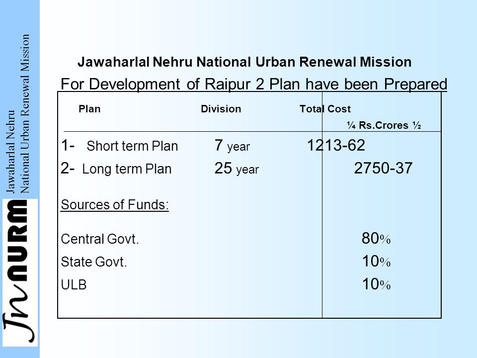 Jawaharlal Nehru National Urban Renewal Mission For Development of Raipur 2 Plan have been Prepared Plan Division Total Cost ¼ Rs.Crores ½ 1- Short term Plan 7 year 1213-62 2- Long term Plan 25 year 2750-37 Sources of Funds: Central Govt.