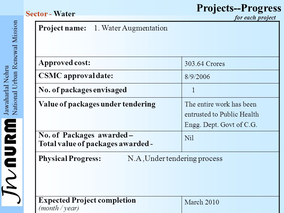 Jawaharlal Nehru National Urban Renewal Mission Projects--Progress Project name: 1.