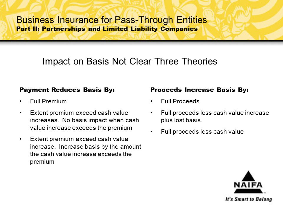 Impact on Basis Not Clear Three Theories Proceeds Increase Basis By: Full Proceeds Full proceeds less cash value increase plus lost basis. Full procee