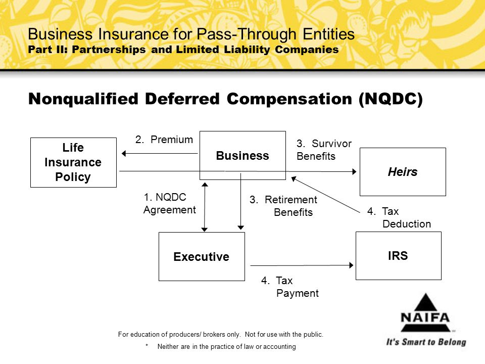 Nonqualified Deferred Compensation (NQDC) For education of producers/ brokers only. Not for use with the public. *Neither are in the practice of law o