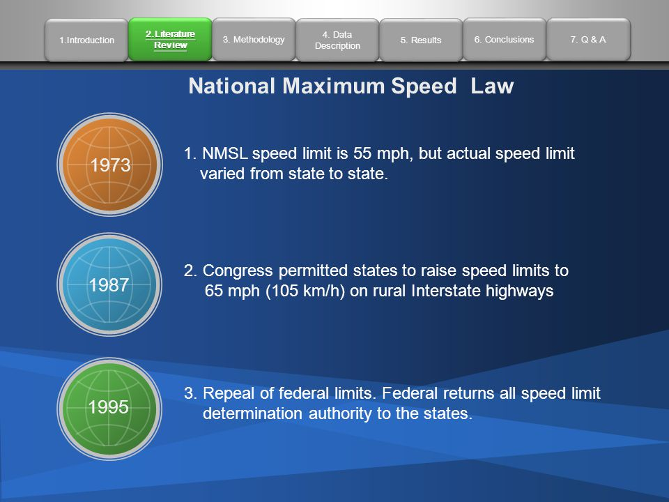 1973 1. NMSL speed limit is 55 mph, but actual speed limit varied from state to state.