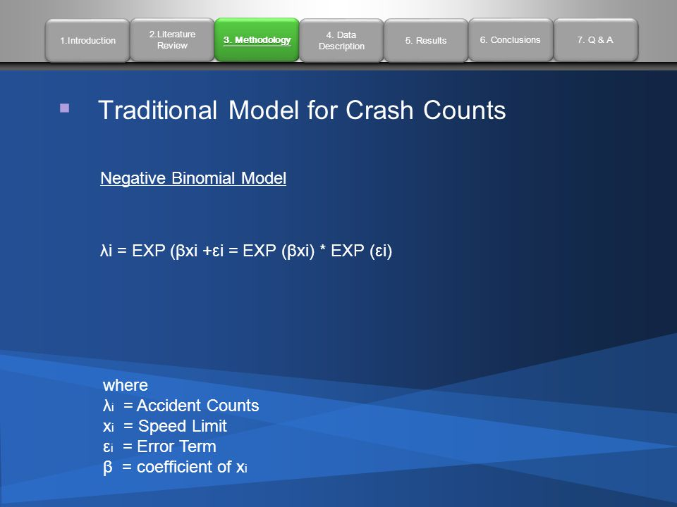  Traditional Model for Crash Counts Negative Binomial Model λi = EXP (βxi +εi = EXP (βxi) * EXP (εi) where λ i = Accident Counts x i = Speed Limit ε i = Error Term β = coefficient of x i 1.Introduction 2.Literature Review 2.Literature Review 3.
