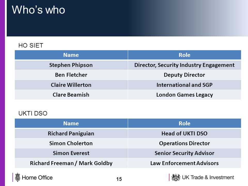 15 Who's who NameRole Stephen PhipsonDirector, Security Industry Engagement Ben FletcherDeputy Director Claire WillertonInternational and SGP Clare BeamishLondon Games Legacy NameRole Richard PaniguianHead of UKTI DSO Simon CholertonOperations Director Simon EverestSenior Security Advisor Richard Freeman / Mark GoldbyLaw Enforcement Advisors HO SIET UKTI DSO