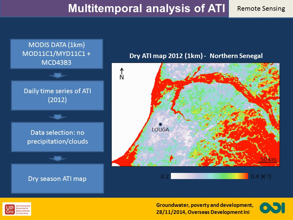 Multitemporal analysis of ATI Daily time series of ATI (2012) MODIS DATA (1km) MOD11C1/MYD11C1 + MCD43B3 Data selection: no precipitation/clouds Dry season ATI map LOUGA 0.20.4 [K -1 ] Dry ATI map 2012 (1km) - Northern Senegal N 50 km Groundwater, poverty and development, 28/11/2014, Overseas Development Ini Remote Sensing