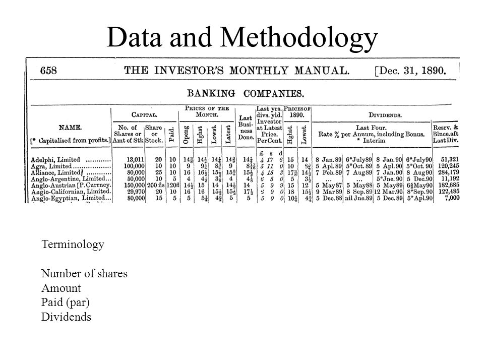 Data and Methodology Terminology Number of shares Amount Paid (par) Dividends