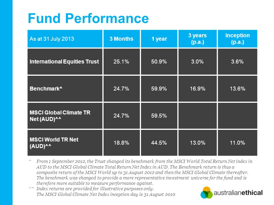 Fund Performance As at 31 July 20133 Months1 year 3 years (p.a.) Inception (p.a.) International Equities Trust25.1%50.9%3.0%3.6% Benchmark^24.7%59.9%16.9%13.6% MSCI Global Climate TR Net (AUD)^^ 24.7%59.5% MSCI World TR Net (AUD)^^ 18.8%44.5%13.0%11.0% ^From 1 September 2012, the Trust changed its benchmark from the MSCI World Total Return Net index in AUD to the MSCI Global Climate Total Return Net Index in AUD.