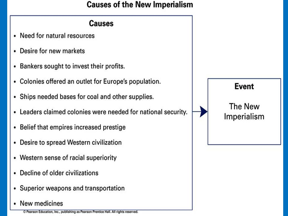 The New Imperialism: Section 1 Note Taking Transparency 160 4 of 6