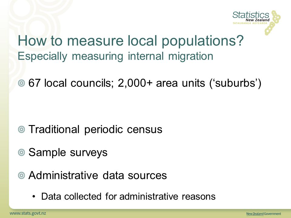 How to measure local populations.