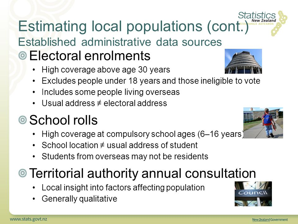 Estimating local populations (cont.) Established administrative data sources Electoral enrolments High coverage above age 30 years Excludes people under 18 years and those ineligible to vote Includes some people living overseas Usual address ≠ electoral address School rolls High coverage at compulsory school ages (6–16 years) School location ≠ usual address of student Students from overseas may not be residents Territorial authority annual consultation Local insight into factors affecting population Generally qualitative