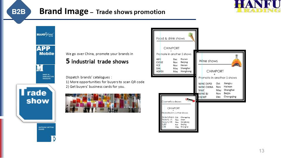 13 Brand Image – Trade shows promotion B2B We go over China, promote your brands in 5 industrial trade shows Dispatch brands' catalogues : 1) More opp