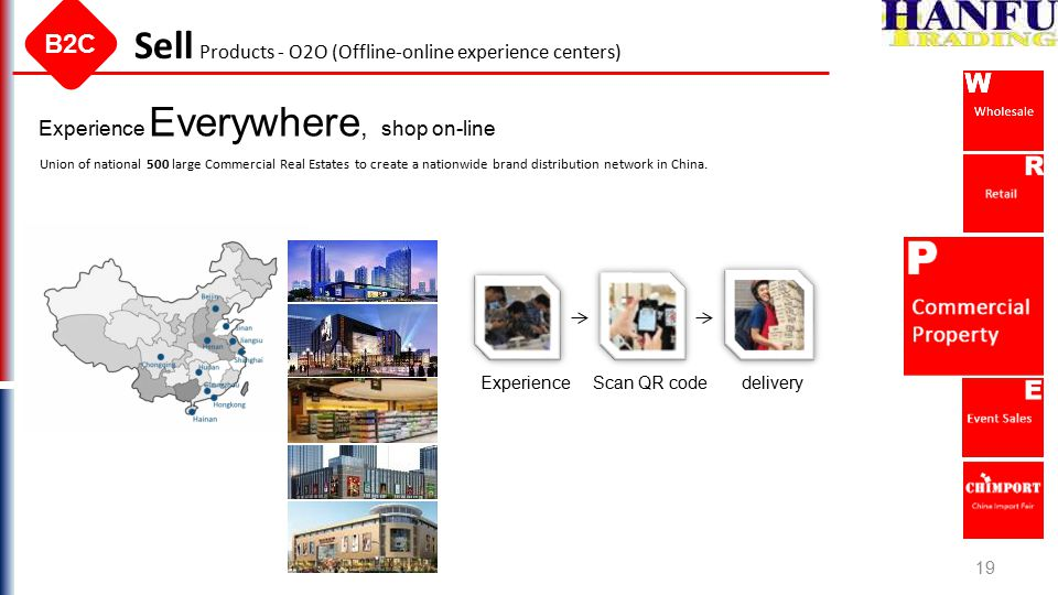 19 B2C Sell Products - O2O (Offline-online experience centers) Experience Everywhere, shop on-line Union of national 500 large Commercial Real Estates