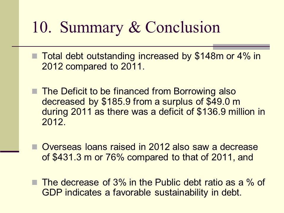 10.Summary & Conclusion Total debt outstanding increased by $148m or 4% in 2012 compared to 2011.
