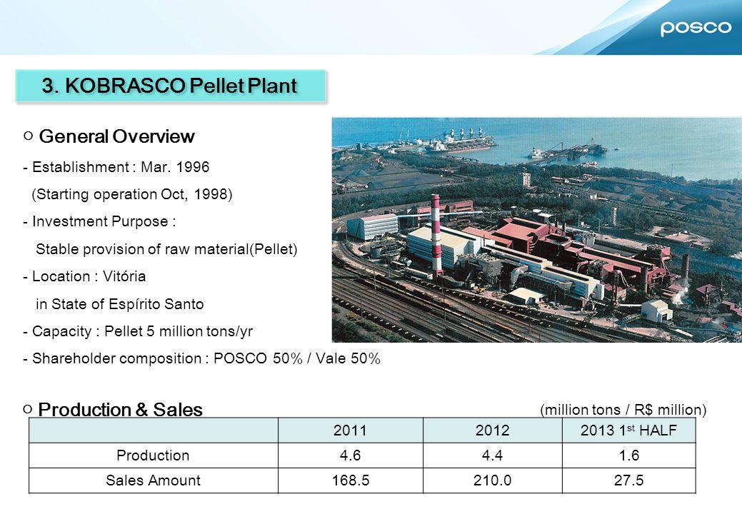 4.Investment in Mines ○ NAMISA Iron ore mine - Establishment : Mar.