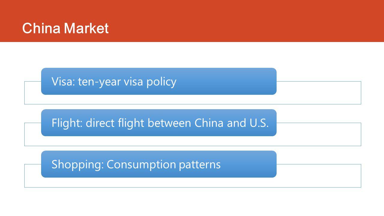 China Market Visa: ten-year visa policyFlight: direct flight between China and U.S.Shopping: Consumption patterns