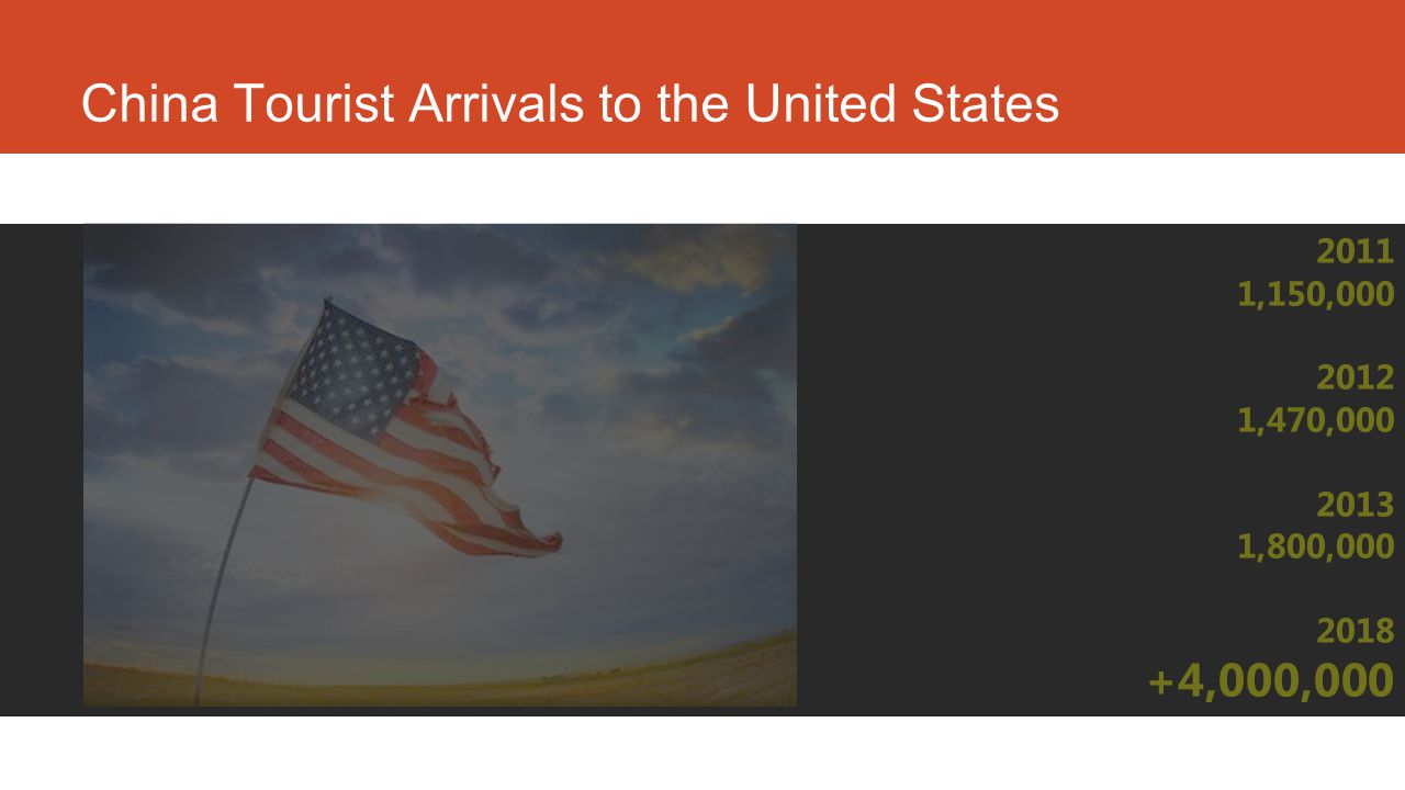 China Tourist Arrivals to the United States 2011 1,150,000 2012 1,470,000 2013 1,800,000 2018 +4,000,000