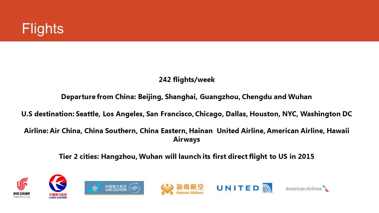 Flights 242 flights/week Departure from China: Beijing, Shanghai, Guangzhou, Chengdu and Wuhan U.S destination: Seattle, Los Angeles, San Francisco, C