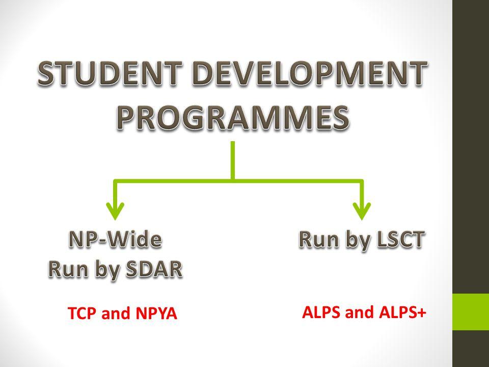TCP and NPYA ALPS and ALPS+