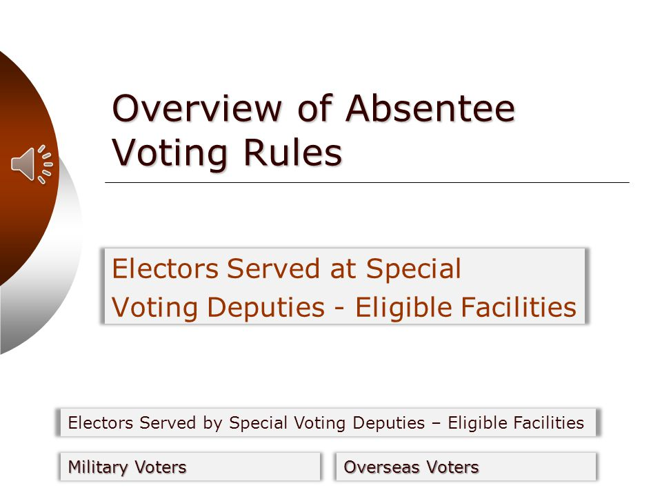 Electors Served by Special Voting Deputies – Eligible Facilities Overview of Absentee Voting Rules Military Voters