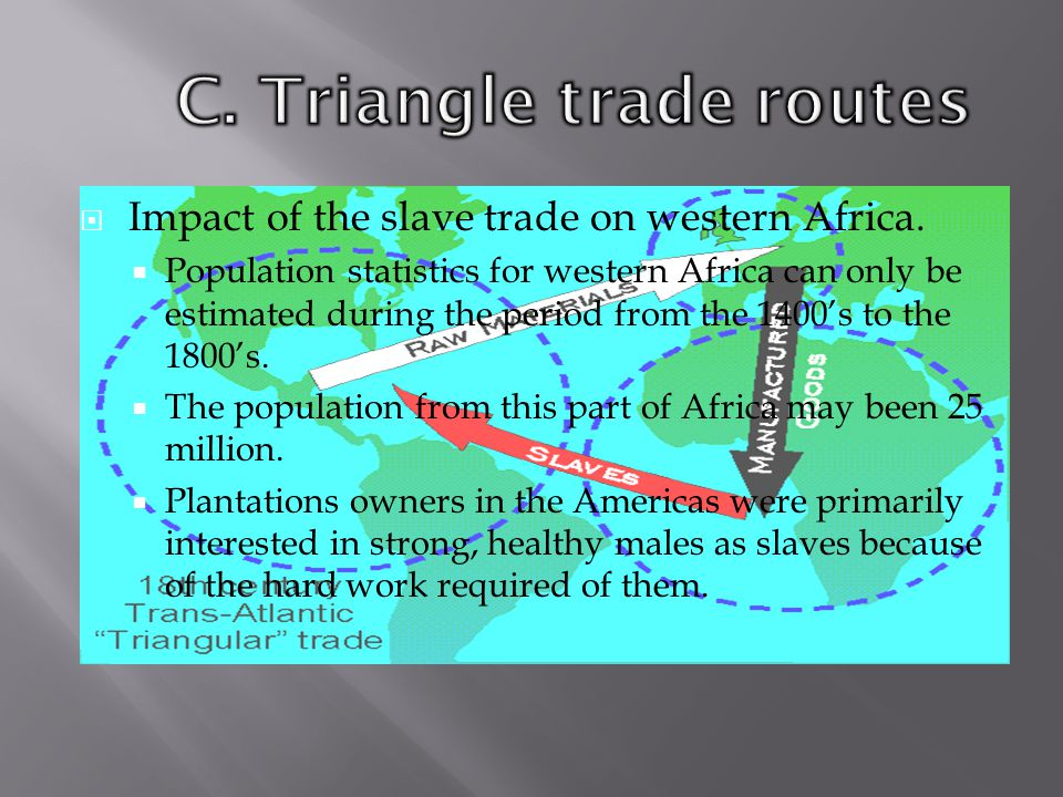  Impact of the slave trade on western Africa.  Population statistics for western Africa can only be estimated during the period from the 1400's to t