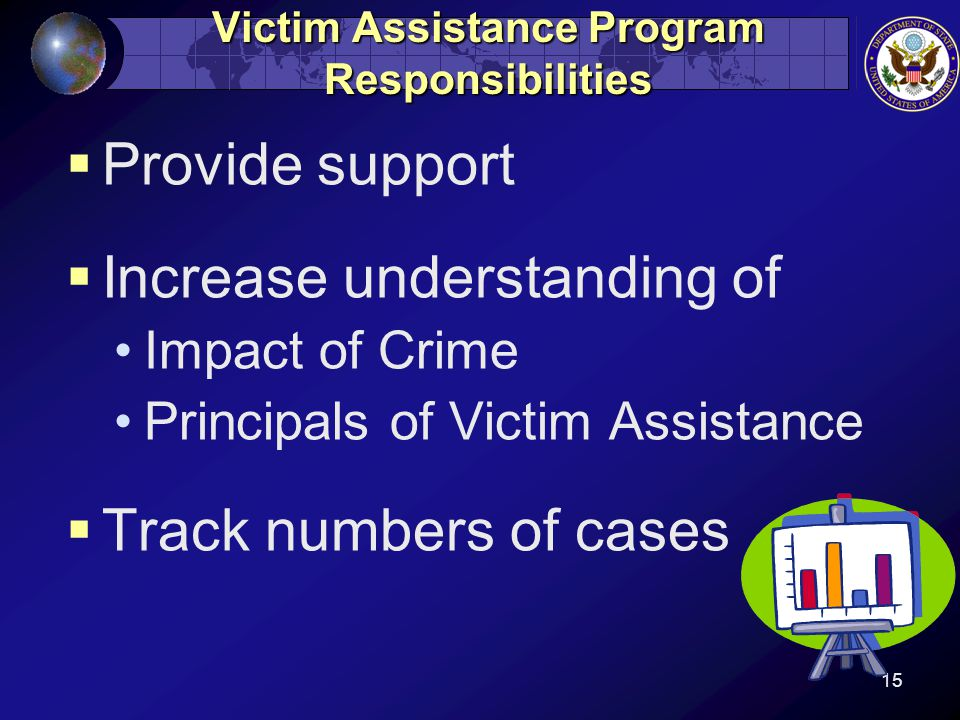 15 Victim Assistance Program Responsibilities  Provide support  Increase understanding of Impact of Crime Principals of Victim Assistance  Track numbers of cases