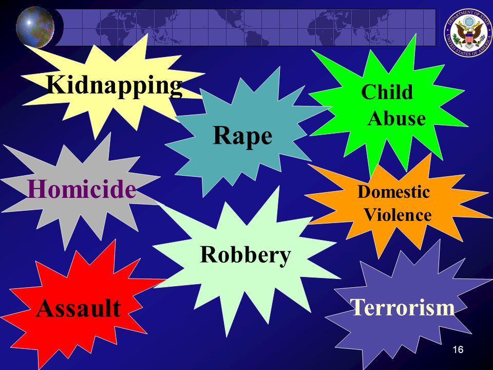 16 Kidnapping Child Abuse Homicide Assault Rape Terrorism Robbery Domestic Violence