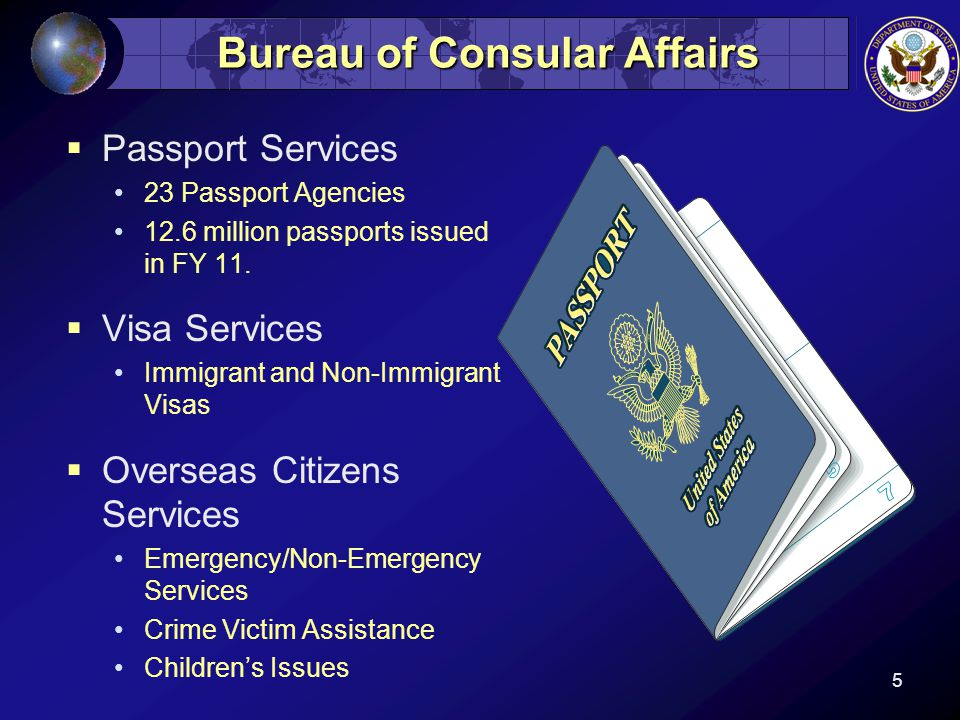 5 Bureau of Consular Affairs  Passport Services 23 Passport Agencies 12.6 million passports issued in FY 11.