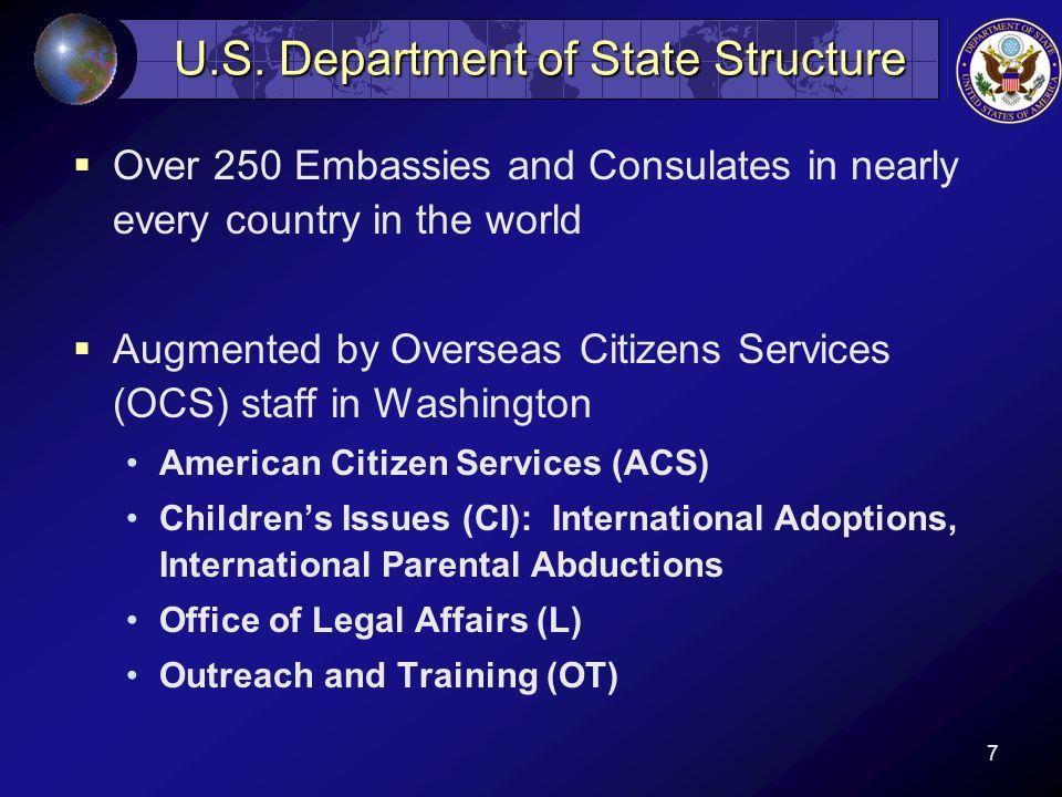 U.S.Citizens Abroad  U.S.