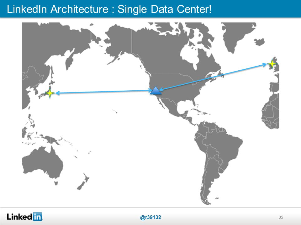 LinkedIn Architecture : Single Data Center! @r39132 35