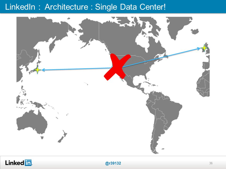 LinkedIn : Architecture : Single Data Center! @r39132 36