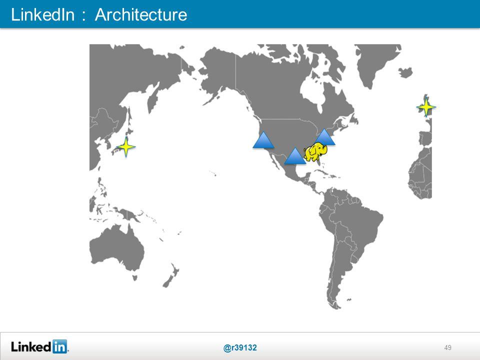 LinkedIn : Architecture @r39132 49