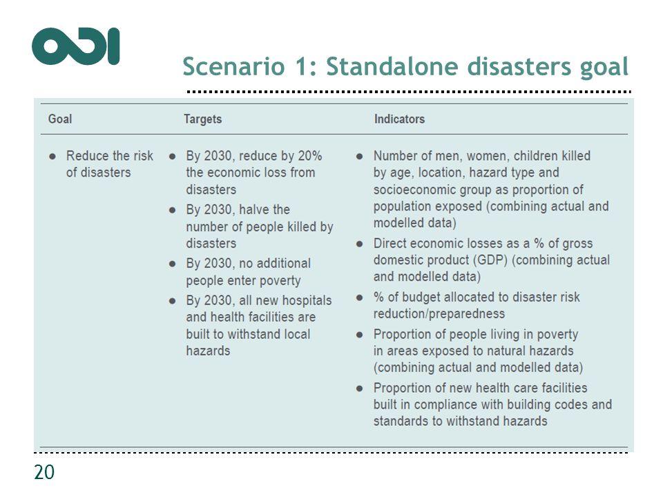 Scenario 1: Standalone disasters goal 20
