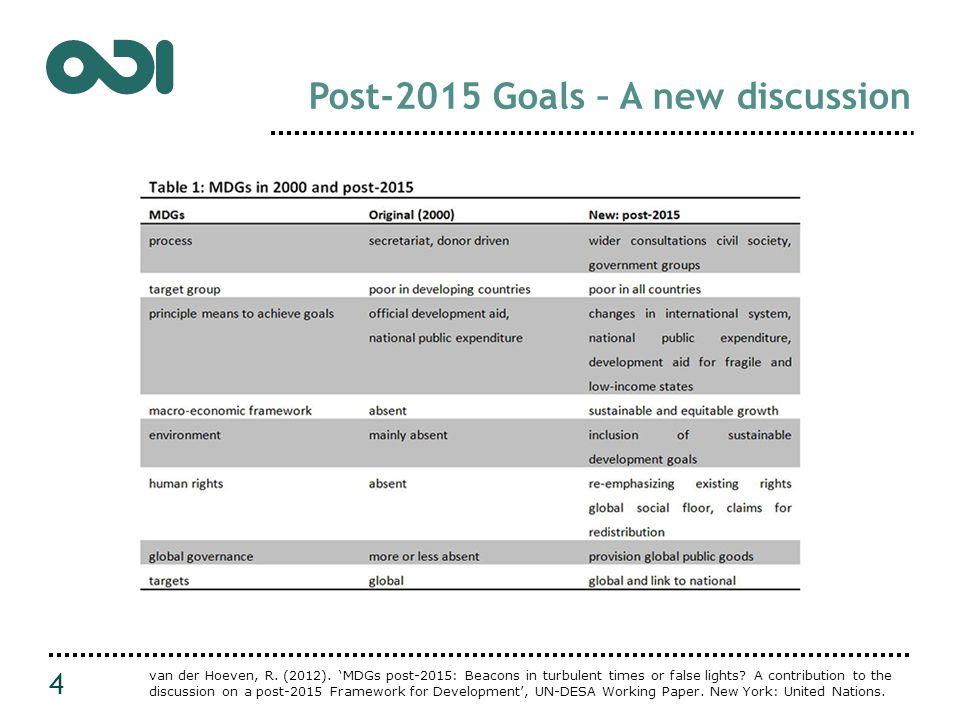 UNSGs SDGs Questionnaire 15 http://sustainabledevelopment.un.org/content/documents/1494sgreportsdgs.pdf