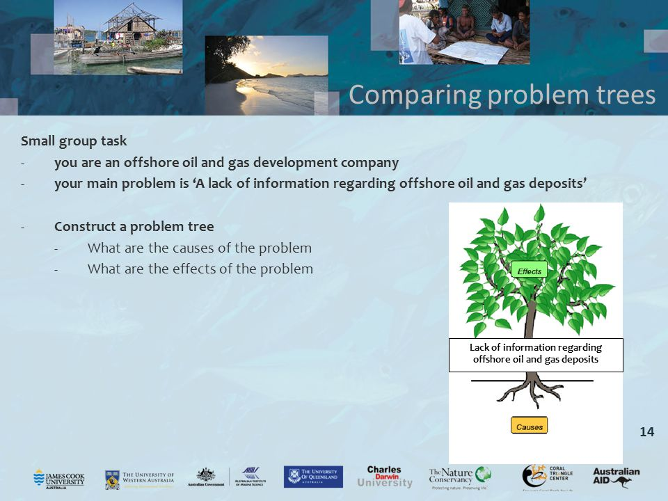 14 Comparing problem trees Small group task -you are an offshore oil and gas development company -your main problem is 'A lack of information regardin
