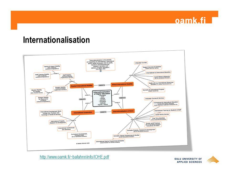 Internationalisation http://www.oamk.fi/~bafahnri/info/IOHE.pdf