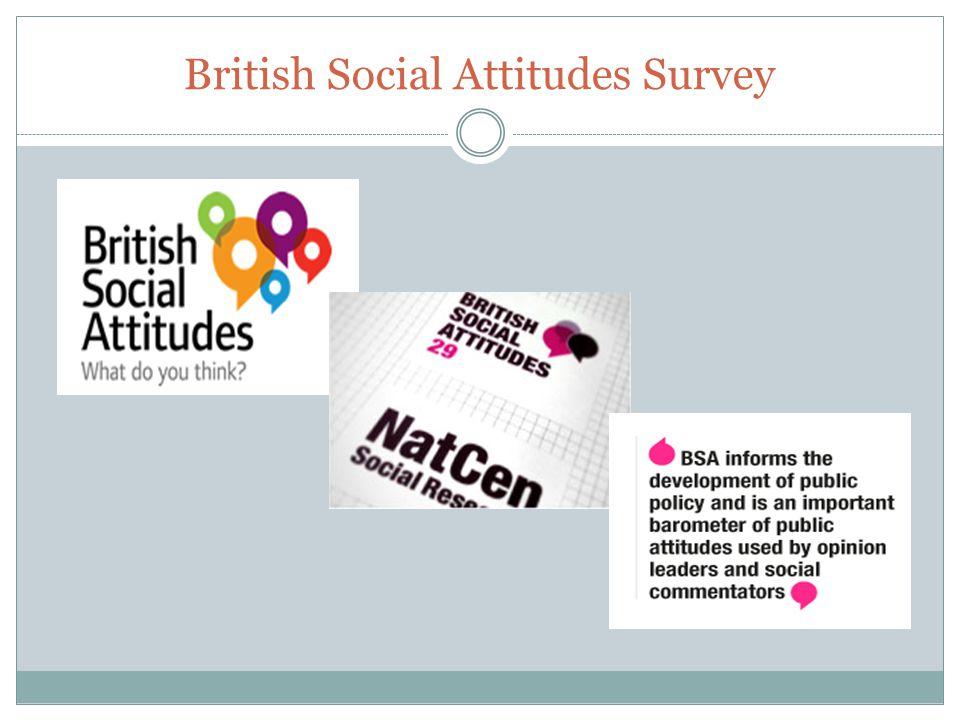British Social Attitudes Survey