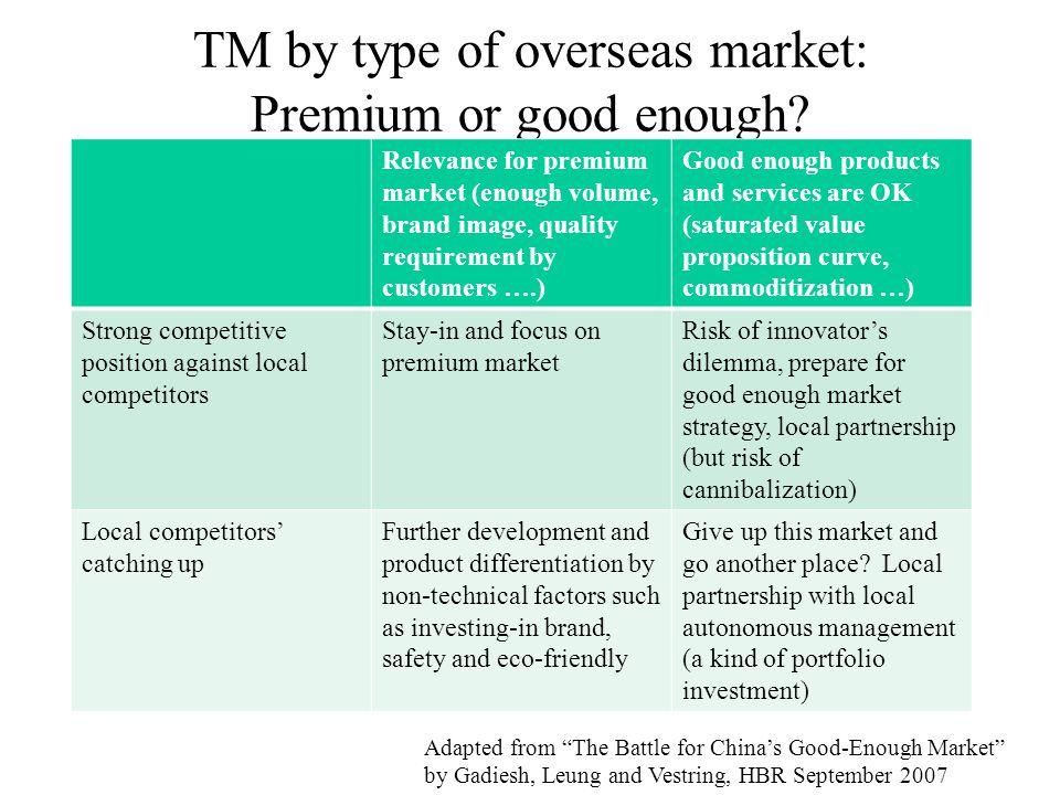 TM by type of overseas market: Premium or good enough.