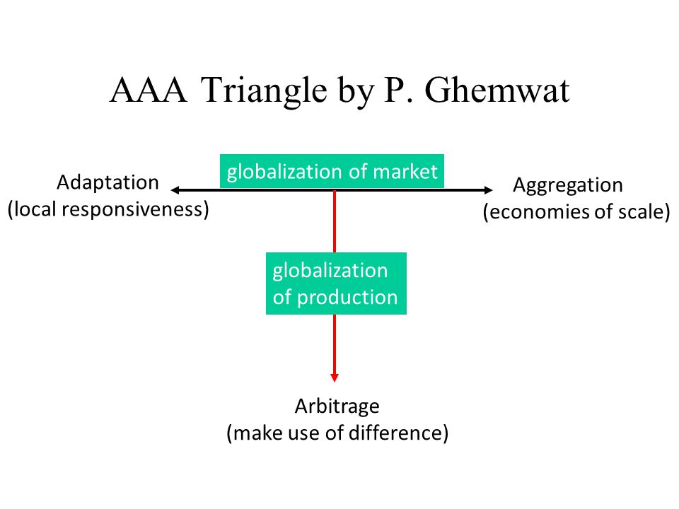 AAA Triangle by P.
