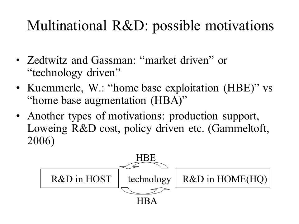 Typology of international R&D 7
