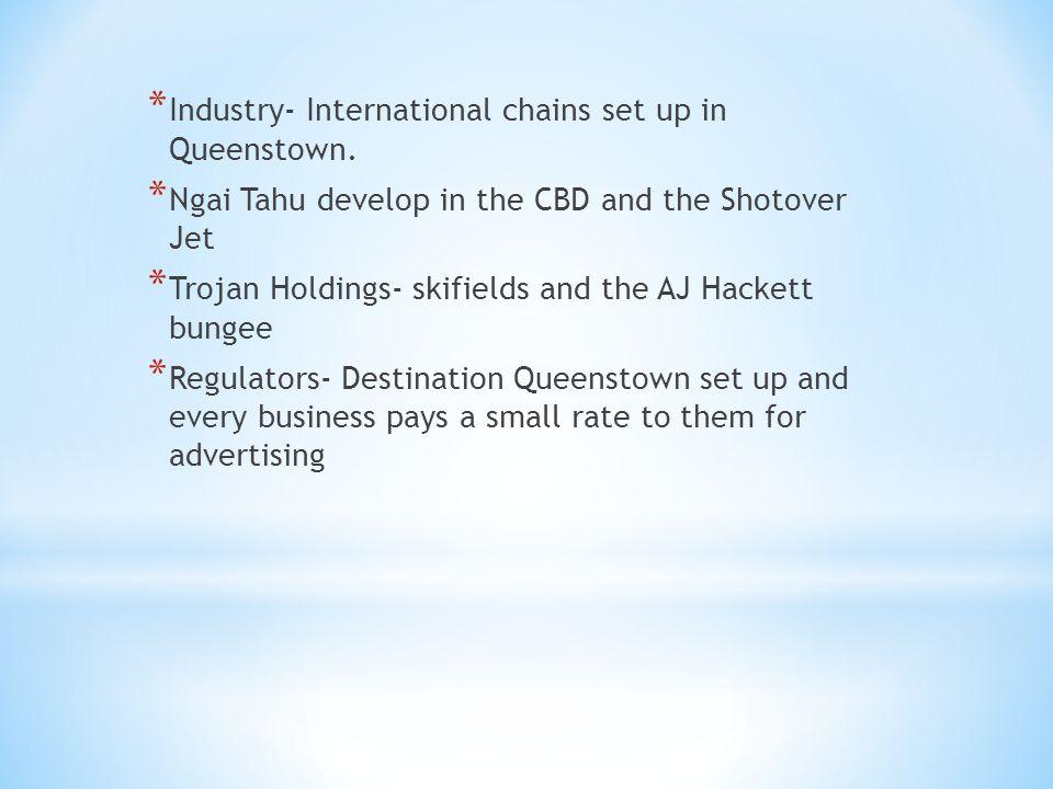 * Industry- International chains set up in Queenstown.