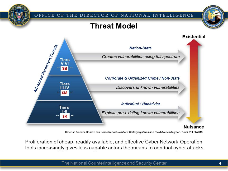 The National Counterintelligence and Security Center Threat Model Proliferation of cheap, readily available, and effective Cyber Network Operation tools increasingly gives less capable actors the means to conduct cyber attacks.