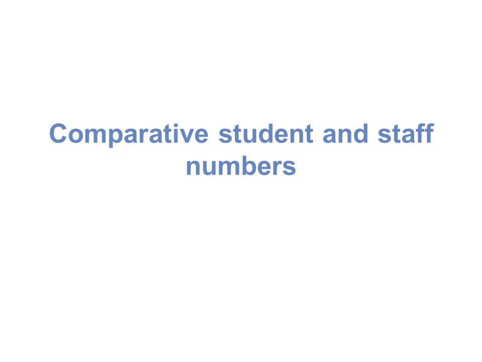 Undergraduate Widening Participation