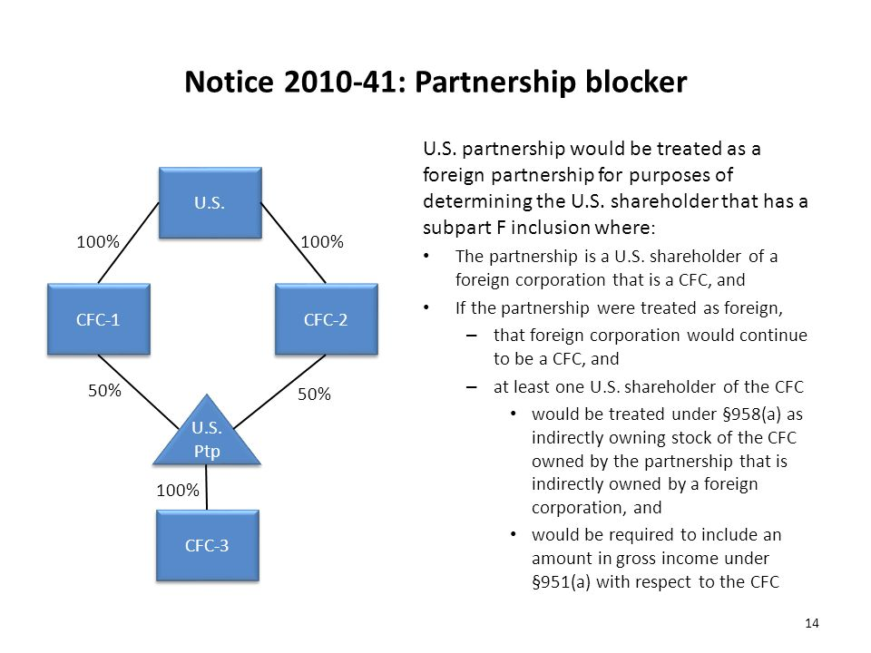 Notice 2010-41: Partnership blocker U.S. partnership would be treated as a foreign partnership for purposes of determining the U.S. shareholder that h