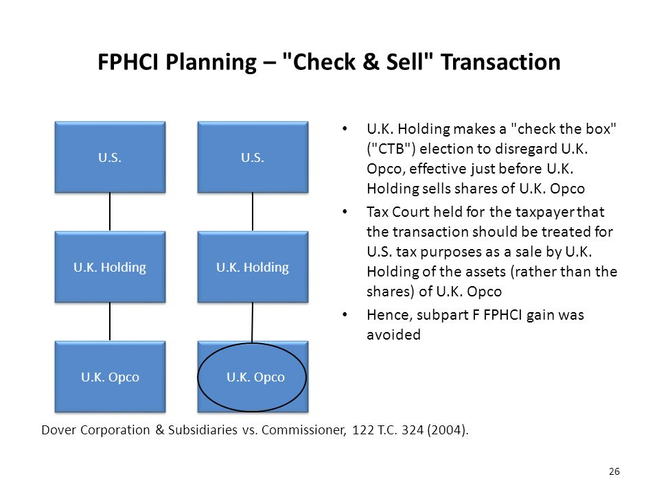 FPHCI Planning – Check & Sell Transaction U.K.
